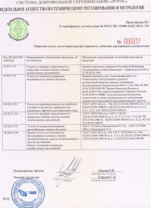 Разрешительные документы (3)